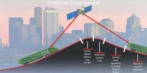 Kenworth-Predictive-Cruise-Control