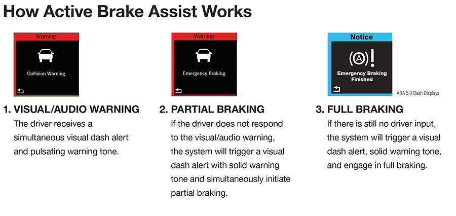 Detroit-Assurance-5-How-Active-Brake-Assist-Works-WEB-2