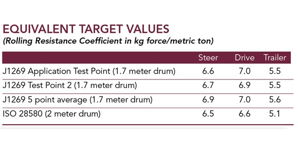 Equivalent-Target-Values-Chart