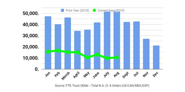 FTR-Aug-Class-8-Orders