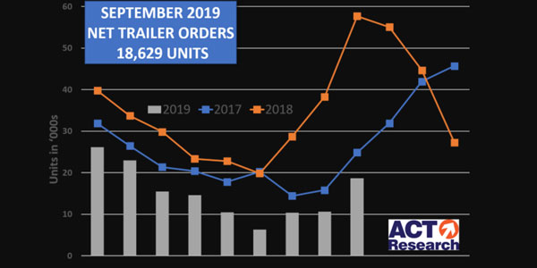 ACT-trailer-graph-Oct