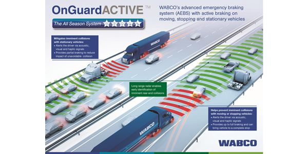 WABCO-Active-Collision-Mitigation-System-Altec
