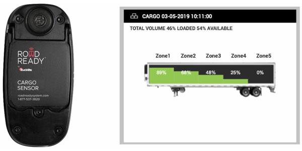 truck-lite-cargo