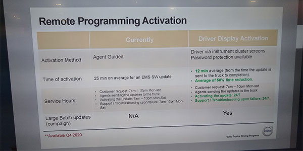 Volvo-Driver-Display-Over-the-Air-Process