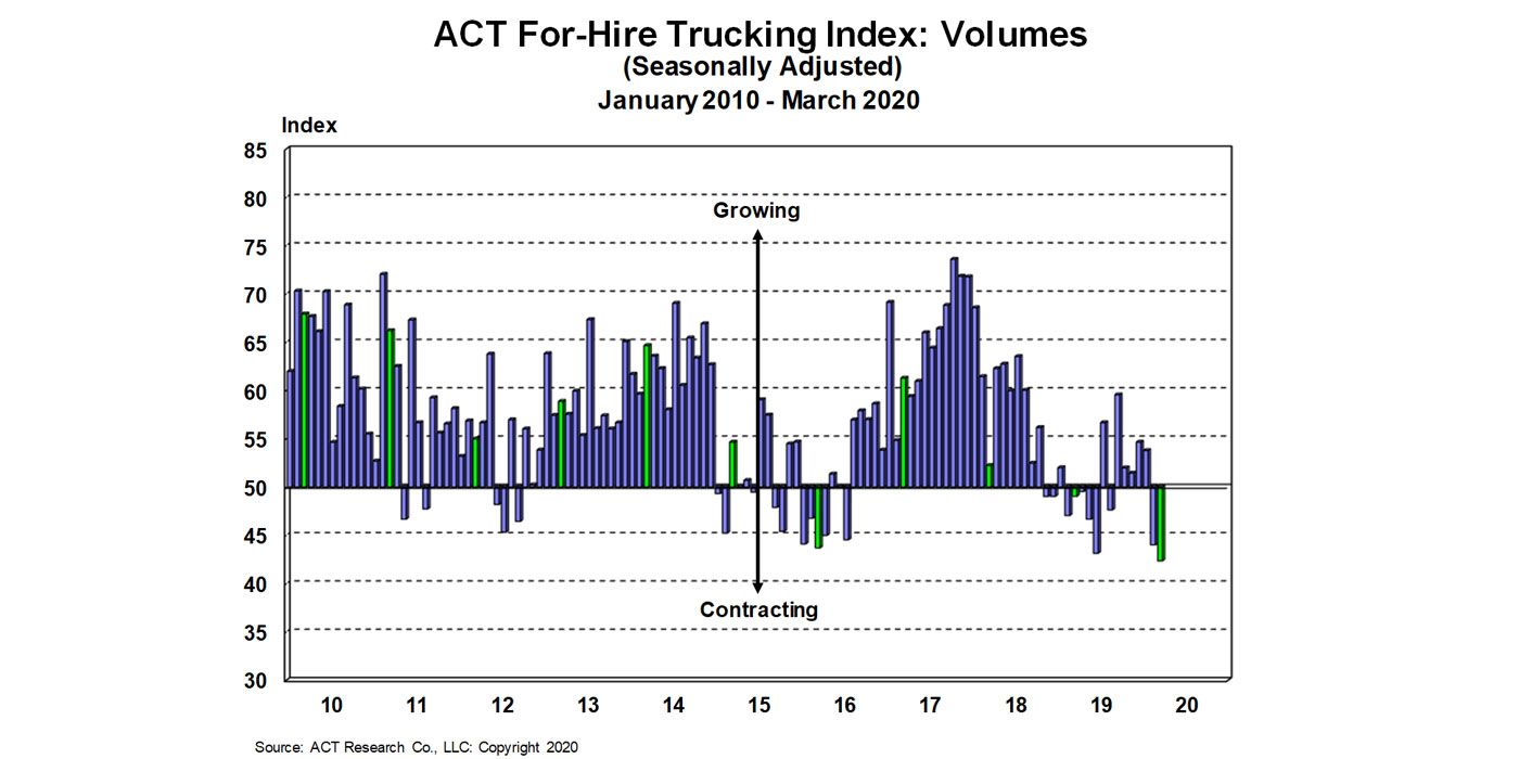 For-Hire-Volume-Index-4-21-20