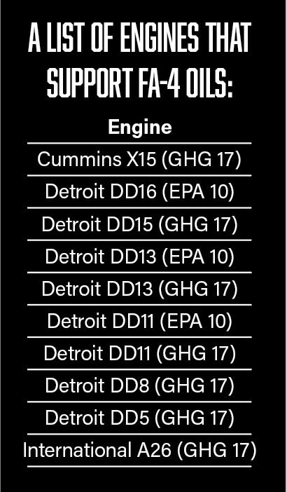 FA-4 Engine List