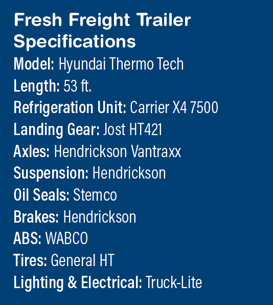 Fresh Freight Trailer Specs