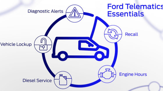 Ford-Telematics-Expands