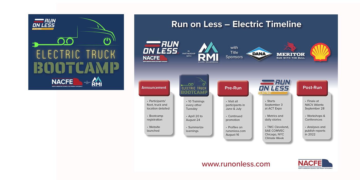 Run-On-Less-E-Timeline-FINAL-1400