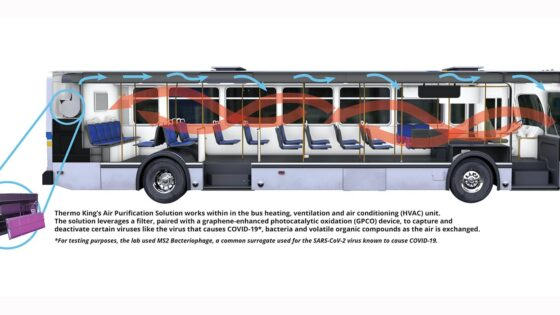 Thermo-King-Bus-airflow-1400