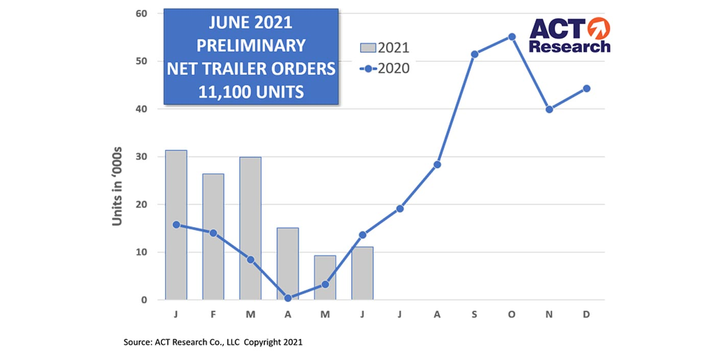 ACT-Trailer-Orders-1400