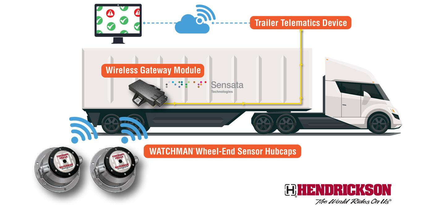 Hendrickson-Watchman-Wheel-End-Telematics-Trailers-1400
