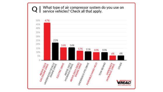 VMAC-Air-Compressor-Chart